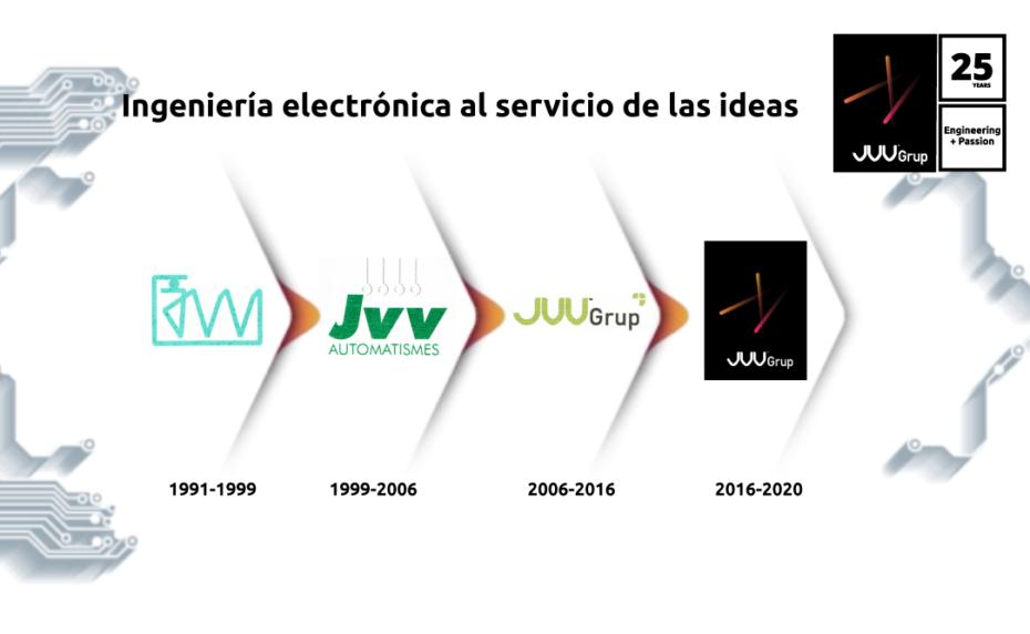 JVV Grup